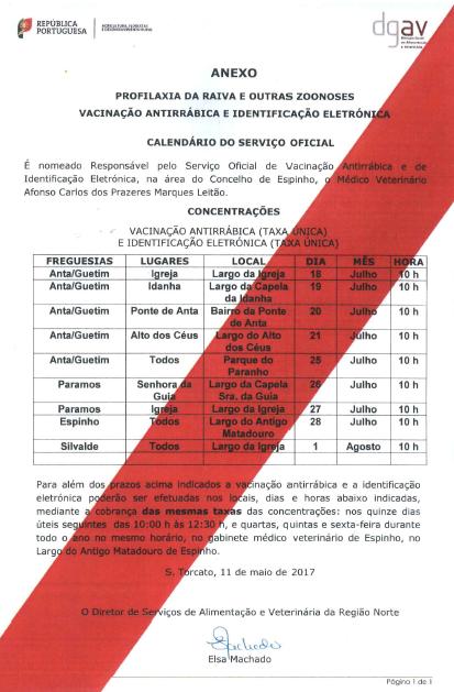 Vacinação Canídeos - Silvalde